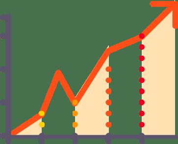 BeSpot-growth-graph