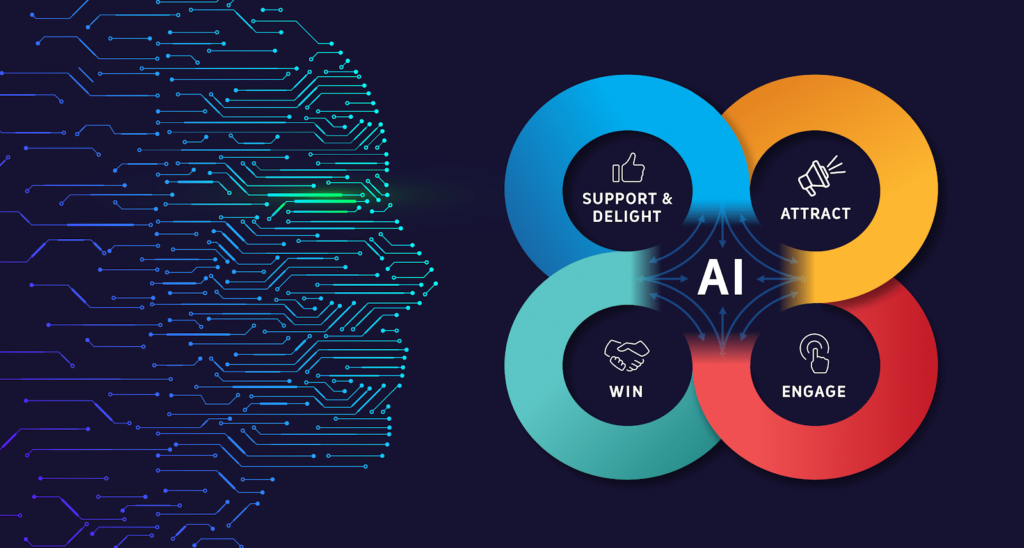 challenges of ai in marketing 1 1