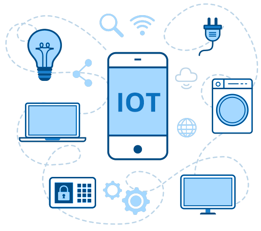 benefits-of-the-internet-of-things