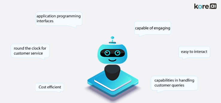 chatbot app development features