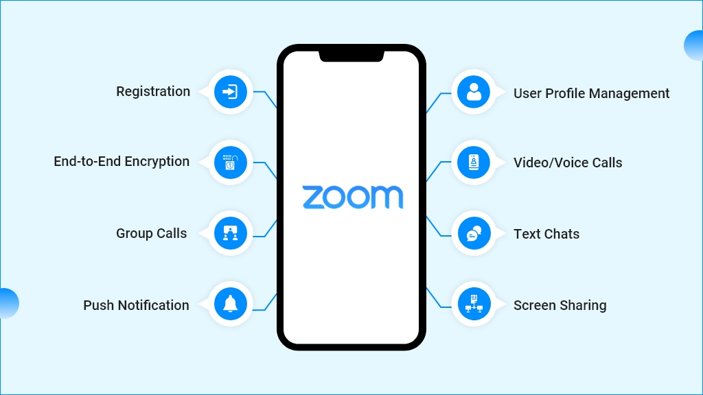 features-of-zoom-app-usa