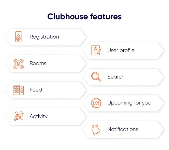 clubhouse features
